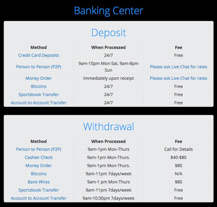 C:\Users\Сергей\Downloads\BankingOptions.png